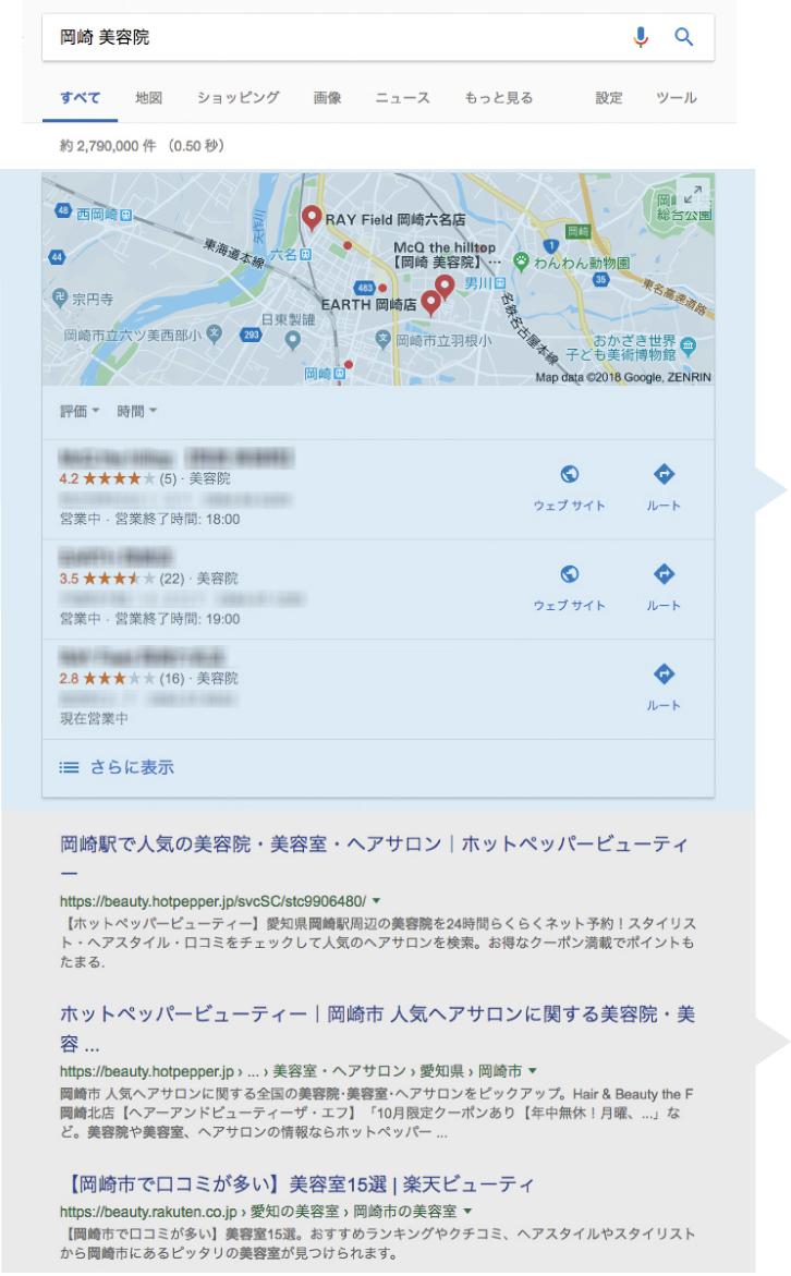 Google検索結果とMEOの関係